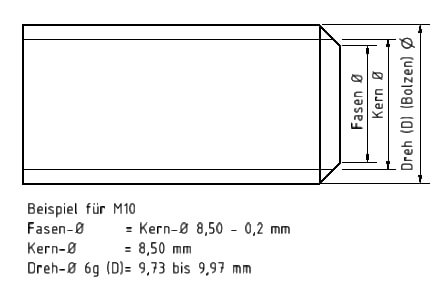 Premachining diameter: Example M 10 for the bevel diameter, core diameter and bolt diameter