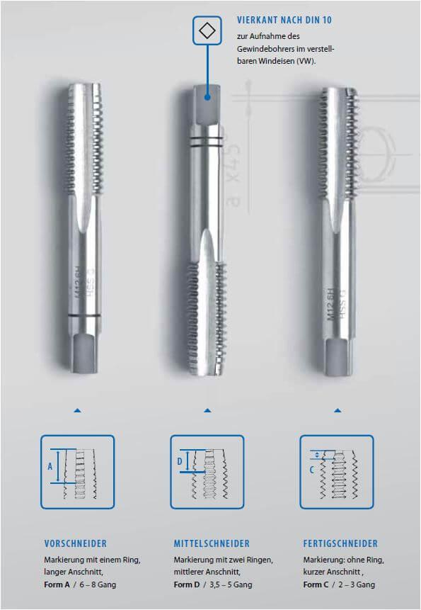 Infobild 3-teiliger Handgewindebohrer-Satz: Vorschneider (Form A), Mittelschneider (Form D) und Fertigschneider (Form C)