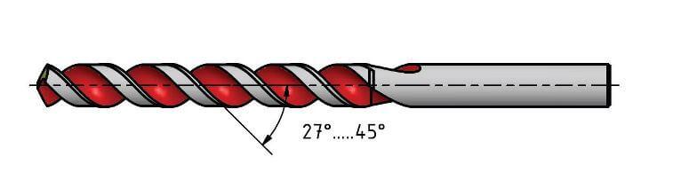 Technische Zeichnung des Spiralbohrers Typ W hat einen Seitenspanwinkel im Bereich 27° - 45° Grad